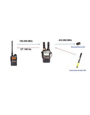 Kit Ponto Eletrônico espião com repetidor de sinal FM UHF
