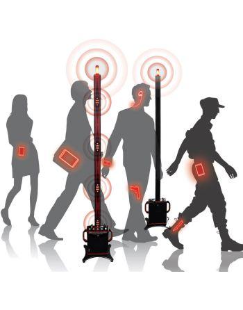 Portal para detecção de contrabando ferromagnético SH-Pro para instalações governamentais