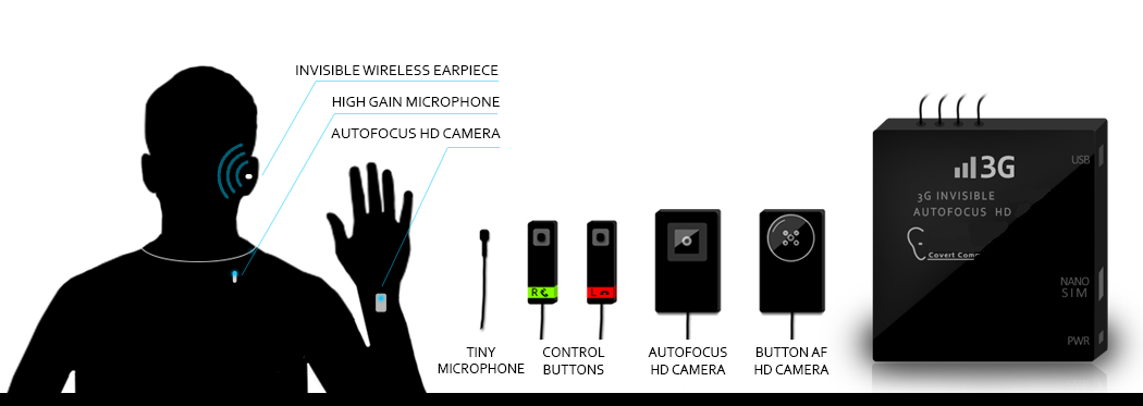 micro camera tempo real texto